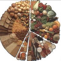 Снижает ли уровень холестерина киви